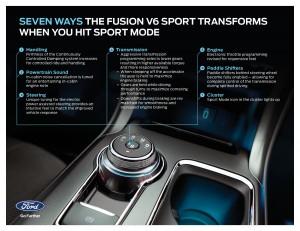 Fusion-Sport-Mode