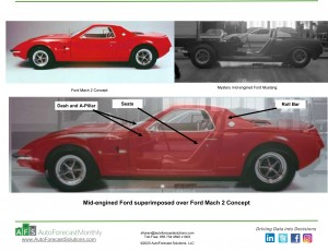Ford Mustang Mid-Engined-1