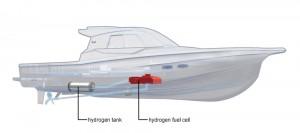 Yanmar Develops Hydrogen Fuel Cell System for Maritime Applicati