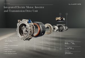 integrated-motor-1290x879
