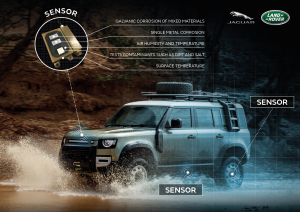 JLR - Sensors_Graphic