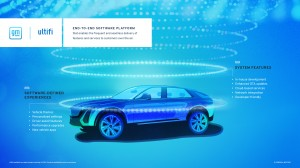 General Motors' New Ultifi Platform Reimagines What it Means to Own a Vehicle