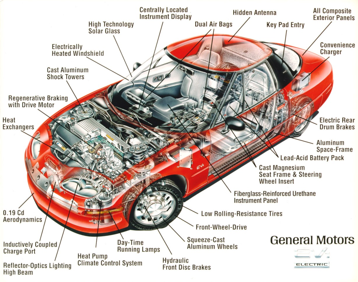 wiring diagram basic car simple race with Ilika on Fan control furthermore 5wsms Ford F100 When Try Start 67 Ford Pickup No Action moreover 2009 Smart Car Fuel Filter besides Yamaha Qt50 Wiring Diagram further 501965 Nitrous Related Wiring 15.